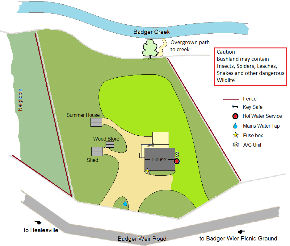 Site plan with services 3
